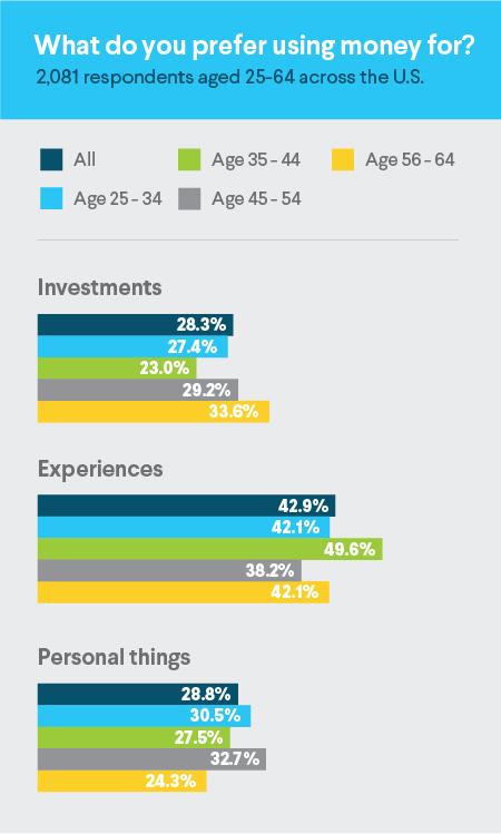 Millennials report misrepresentation on dating apps