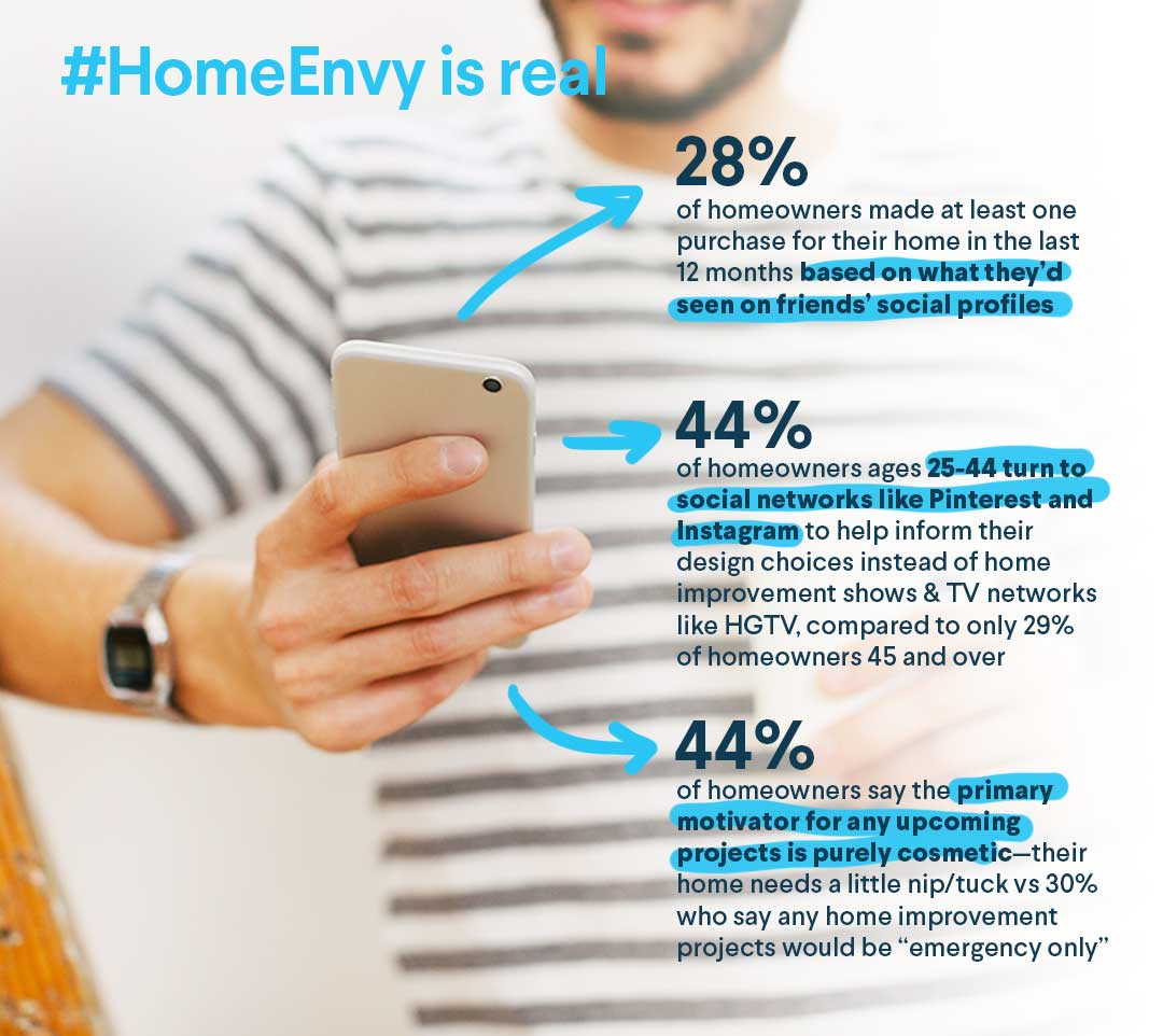 how social media is changing the game for home improvement