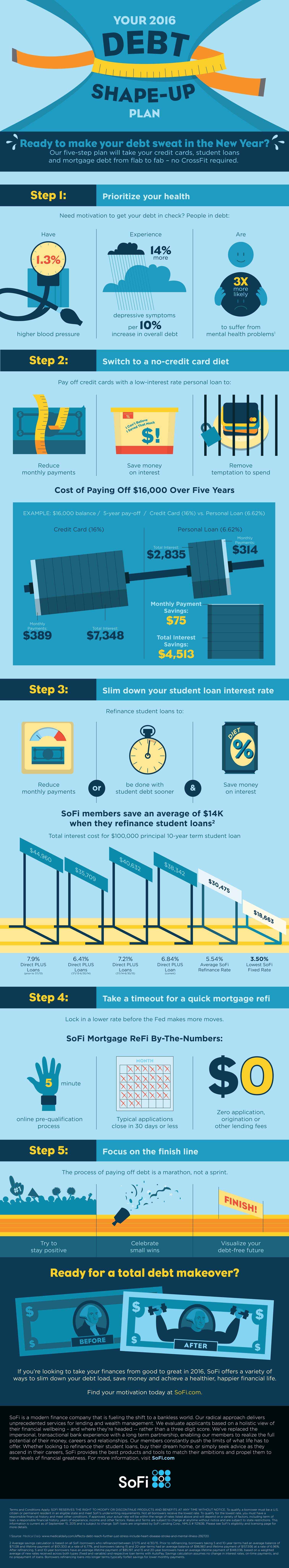 2016 Debt Diet Infographic