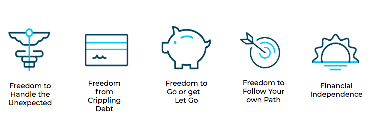 Five stages of financial freedom